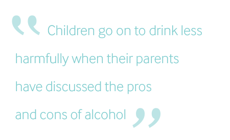 Children drink less